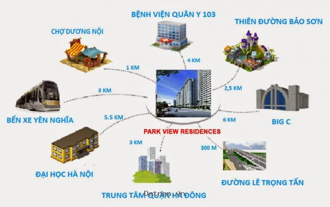 Bán căn hộ chung cư tại Park View Residence - Quận Hà Đông - Hà Nội