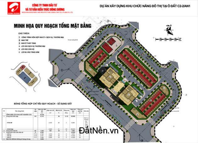 Biệt thự dự án 319 Bồ Đề - Long Biên giá 110tr/m2