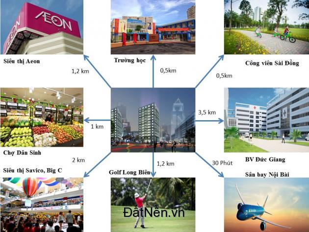 Chung Cư Sài Đồng City ở ngay FULL Nội thất CK 4%, miễn 4 năm DV