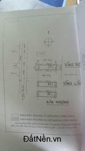 nhà mặt tiền đường Hoàng Hoa Thám Quận Tân Bình.giá 16,5tỷ.