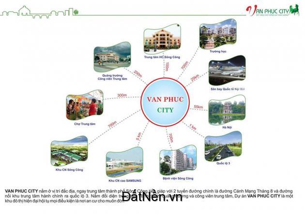 Bán đất gần khu Công nghiệp sam Sung,Thành phố Sông công, Tỉnh Thái Nguyên