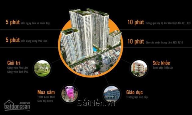 Hot Hot chính thức bán những căn hộ đẹp nhất quận 6 giá 1,4 tỷ/ 2pn, ck hấp dẫn