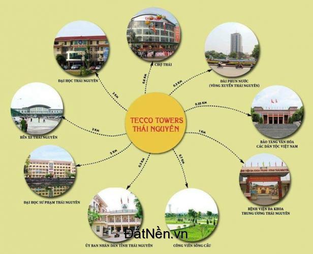 Mở bán căn thương mại TECCO Thái Nguyên