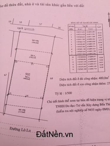 Chính chủ cần cho ra đi lô đất lớn mặt tiền đường Lò Lu, SHR