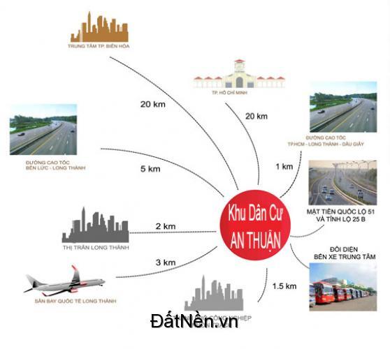 Đất nền vị trí đẹp nhất sân bay quốc tế Long Thành MT Quốc Lộ 51 và Tỉnh Lộ 25