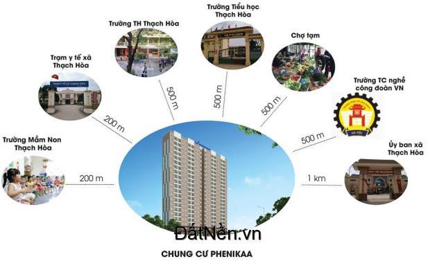 Mua nhà Hà Nội nhận ngay sổ hồng lâu dài - Căn hộ 45m2 chỉ từ 600 triệu - Lãi suất 0%