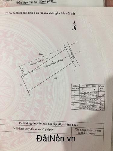 Chính chủ cần bán đất tại Xuân Phong, Vĩnh Phương, Nha Trang, Khánh Hòa