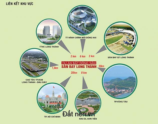 Sở hữu đất nền sân bay Long Thành chỉ với 174tr (30%), sổ đỏ , thổ cư 100% - 0905087588